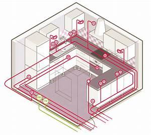 Schema Electrique Cuisine : tout savoir sur le circuit lectrique dans la cuisine ~ Melissatoandfro.com Idées de Décoration