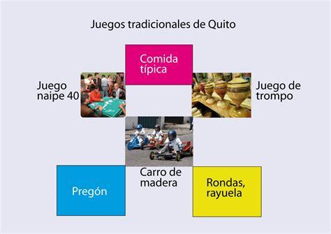 A continuación, una lista de 10 juegos tradicionales de latinoamérica. Taller de Diseño (USFQ): Juegos tradicionales de Quito