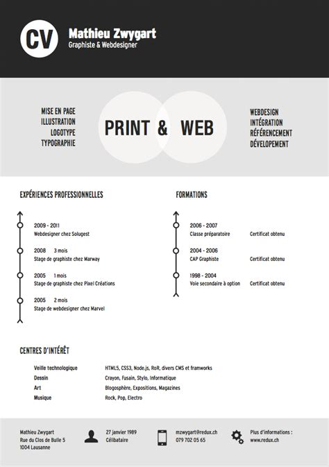 Well Designed Resumes Graphic Design by Cv Parade