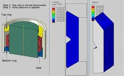 Packer Seal Downhole Pressure Fluid Simulation Analysis