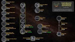 Guide Elite Dangerous : the most efficient exploration farming guide 2 3 patch ~ Medecine-chirurgie-esthetiques.com Avis de Voitures