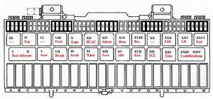 1974 Mgb Fuse Box 1974 Mgb Firing Order Wiring Diagram
