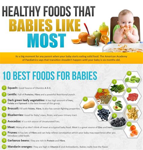 Healthy Foods That Babies Like Most (infographic