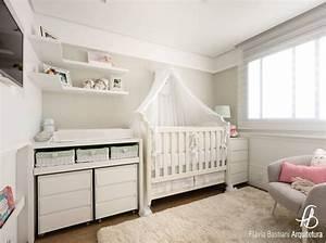 Babyzimmer Einrichten Ideen : das perfekte babyzimmer einrichten babyzimmer einrichten ~ Michelbontemps.com Haus und Dekorationen
