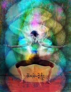 Yoga Chakras Energy