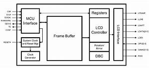 Difference Between Schematic And Wiring Diagram