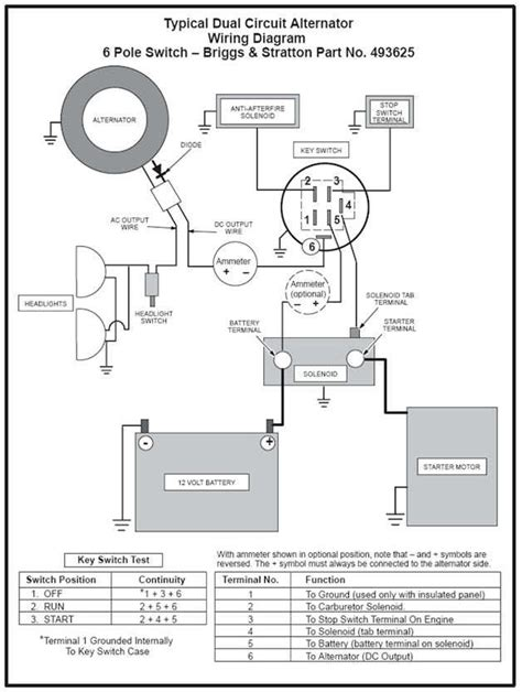 Lawn Tractor Ignition Systems How They Work