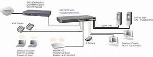 Netgear Gs724t V4 Prosafe 24 Port Gigabit Smart Switch