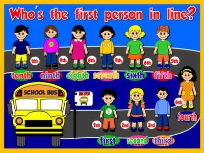 ordinal numbers poster classroom ordinal numbers