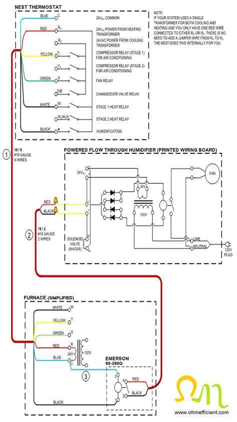 28 wiring diagram rainbow thermostat jeffdoedesign nest thermostat dehumidify wiring diagram nest wiring