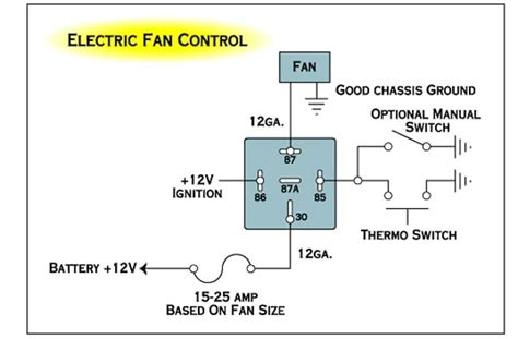 electric fan relay install electric fan relay wiring diagram fuse box and wiring