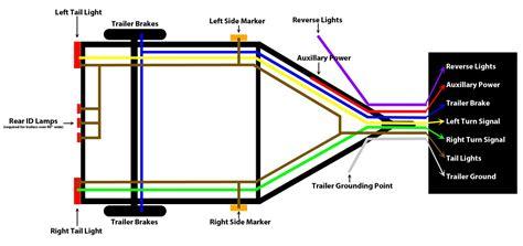trailer wiring diagramjpg esquema electrico carro