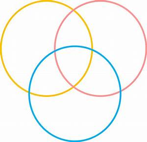 Venn Diagrams And Venn Diagram With  S Youtube Lecture