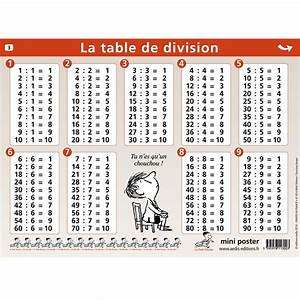 Table De 8 : mini poster le petit nicolas table de multiplication la ~ Dallasstarsshop.com Idées de Décoration