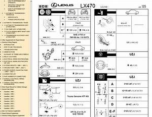 Lexus Lx470 Pdf Manual