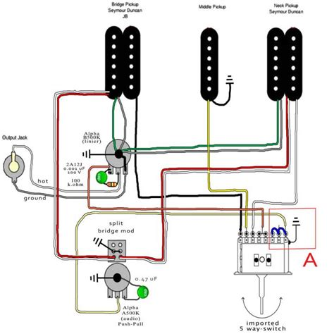 How Coil Split Humbuckers The Same Time