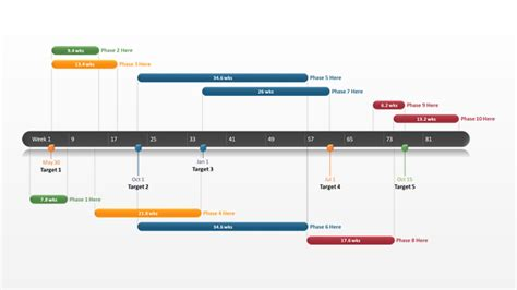 microsoft timeline template project management free timeline templates