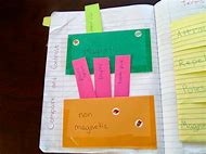 interactive science notebook foldables templates