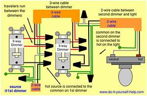 For Two Way Dimmer Wiring : 3 way dimmer basically the same as any other switch 3 ~ A.2002-acura-tl-radio.info Haus und Dekorationen