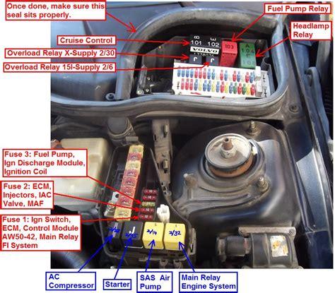 power  fuel pump connector volvo forums