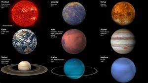 Hyperwall: Our Solar System