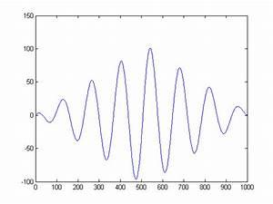 Kreuzkorrelation Berechnen : signale vergleichen ~ Themetempest.com Abrechnung