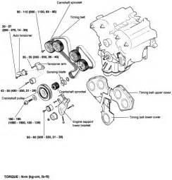 similiar 2003 kia optima engine diagram keywords 2003 kia sedona 90 000 miles t know if timing belt was ever changed