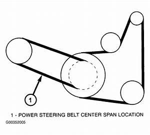 2003 Dodge Caravan Serpentine Belt Routing And Timing Belt