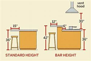 Kitchen Island Seamless Countertop 15quot Thickness