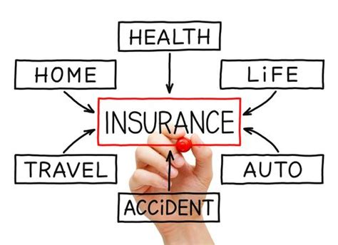 How insurance companies set health premiums. Insurance Sector impact under GST   Rate on Premiums   LegalRaasta