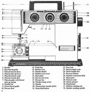 Viking 3610 Instruction Manual Pdf Download