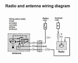 Power Antenna Question