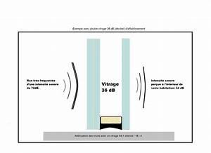 Isolation Phonique Fenetre : installation de fen tre isolation phonique paris ~ Premium-room.com Idées de Décoration