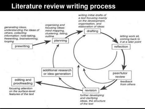 term paper style guide essay report format spm  grade