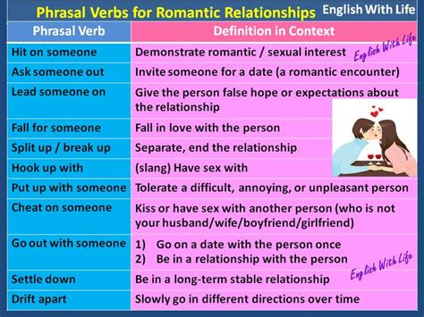 1000+ Images About English Language, Esl, Efl, Learn English, Vocabulary And Grammar On