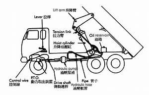 Pneumatic Dump Truck Pump 06