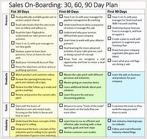 8 the first 90 days plan template uupli templatesz234 With the first 90 days plan template