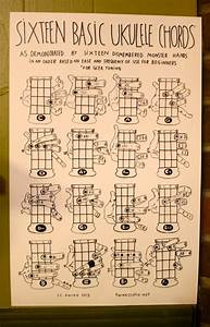 My Funny Chord Chart 110 Best Music Sheets Images On Pinterest