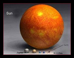 Our Planet and Sun in Size Perspective - AstroPhotography ...