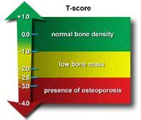 bone densitometry johns hopkins medicine