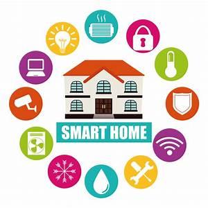 Homee Smart Home : upgrading your home add smart technology ~ Lizthompson.info Haus und Dekorationen