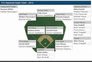 2015 Way-to-early Tcu Baseball Depth Chart