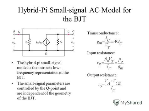 Unit Amplifiers Small Signal Low