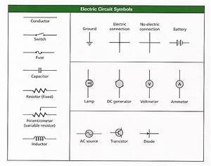 Wiring Diagrams Symbols  Wiring  Free Engine Image For User Manual Download