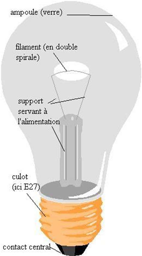 fonctionnement de la le halogene tout savoir sur les moteurs 233 lectriques