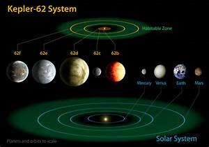 'Earth-Like' Planets Discovered By NASA's Kepler Telescope ...