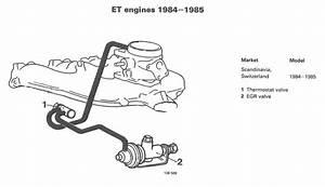 Volvo Vacuum Diagrams