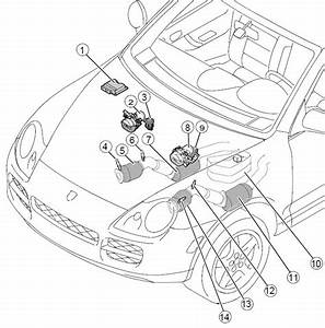 P0491-secondary Air Injection System