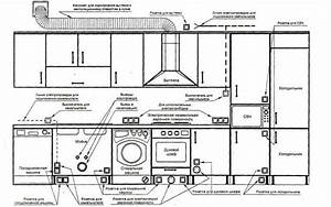 Electrical Wiring Diagram For Kitchen
