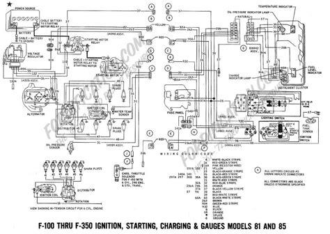 1977 Ford Radio Wiring Diagram by 96fec Model A Ford Ignition Wiring Diagram Wiring Library